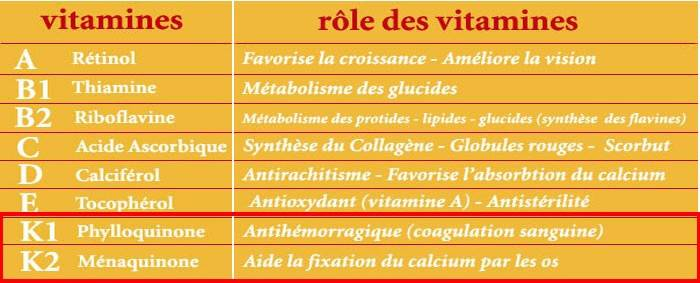 Carence-en-vitamines (3)